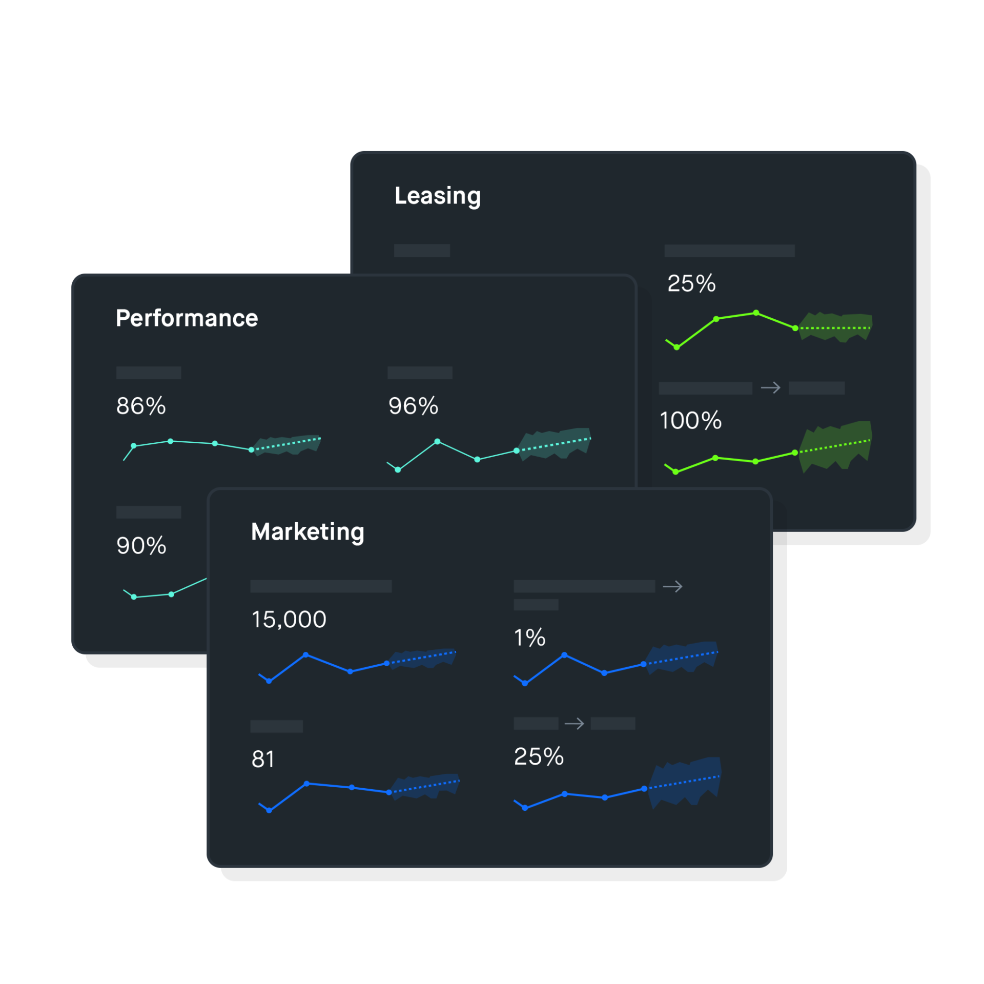 Connect & Normalize Dashboard